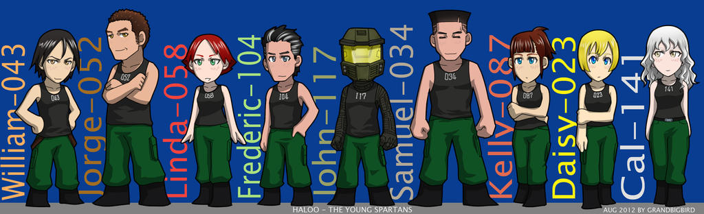 The Young Spartans By Grandbigbird On Deviantart