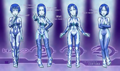 The Evolution of Cortana