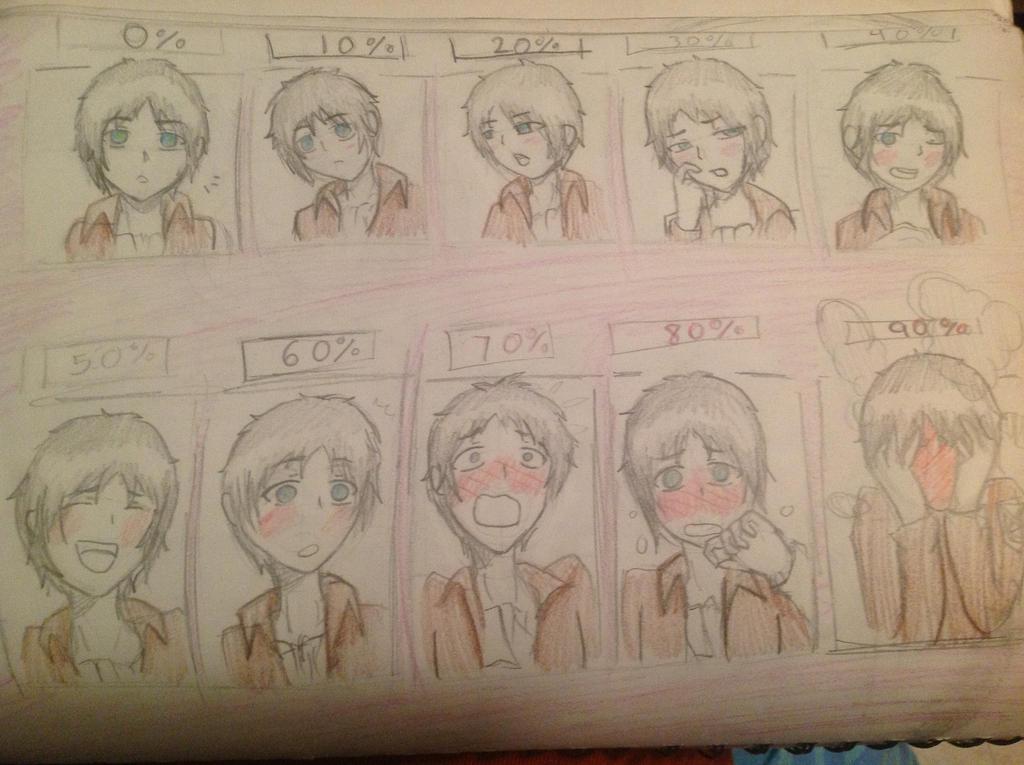 Eren's Shyness Level by Jennifer0012