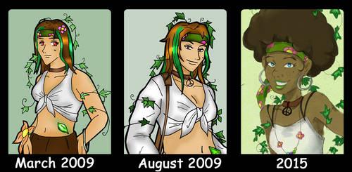 Evolution of Emerald - 2015