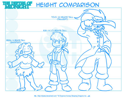 The Depths - Height Comparison