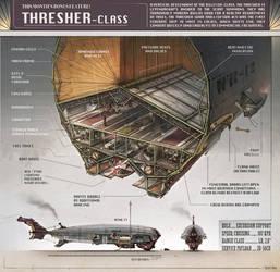 Thresher-class Airship by 28crucis