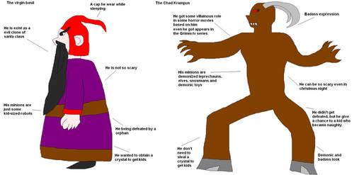 the virgin basil vs the chad krampus