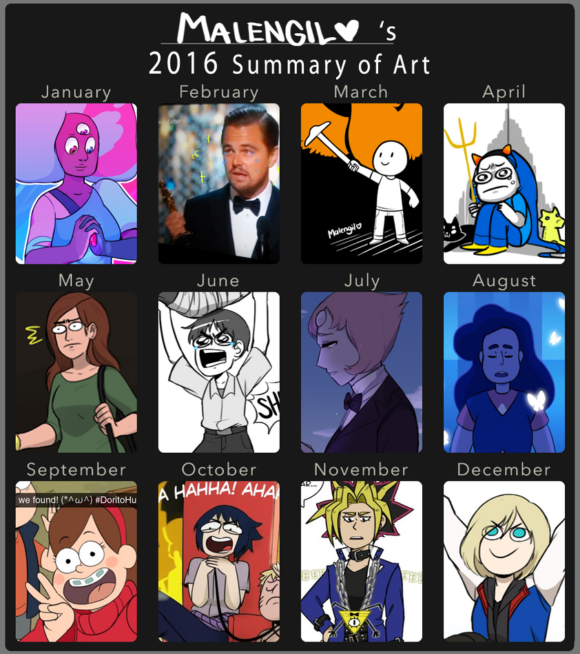 2016 Summary of Art by malengil