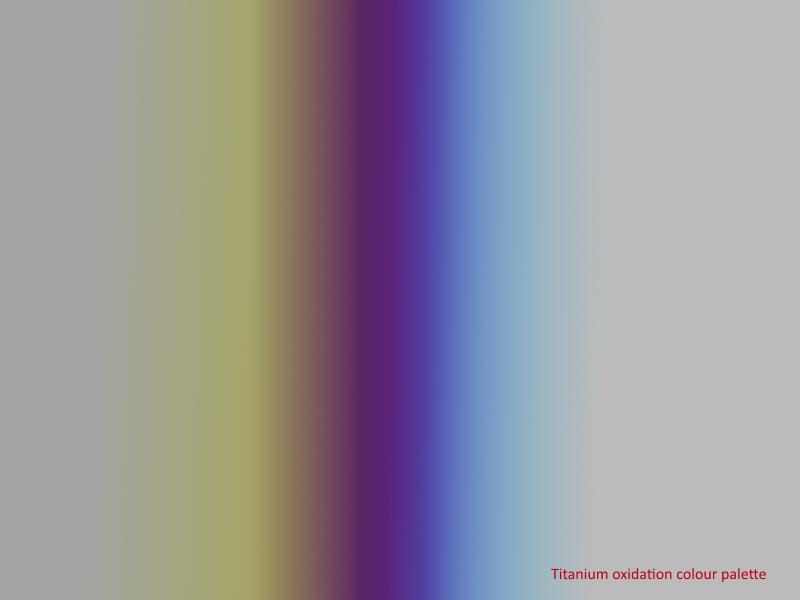 Titanium oxidation colour palette by Anhrak