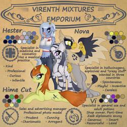 Virenth Mixtures Emporium cast