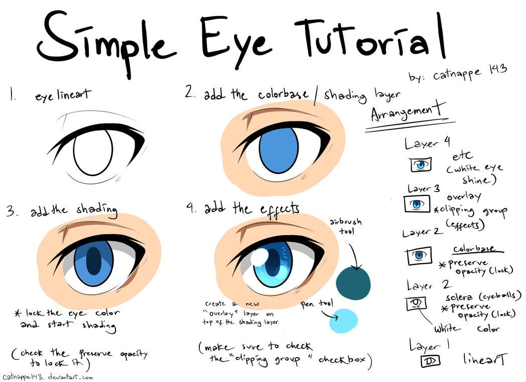 Simple Eye Tutorial by catnappe143