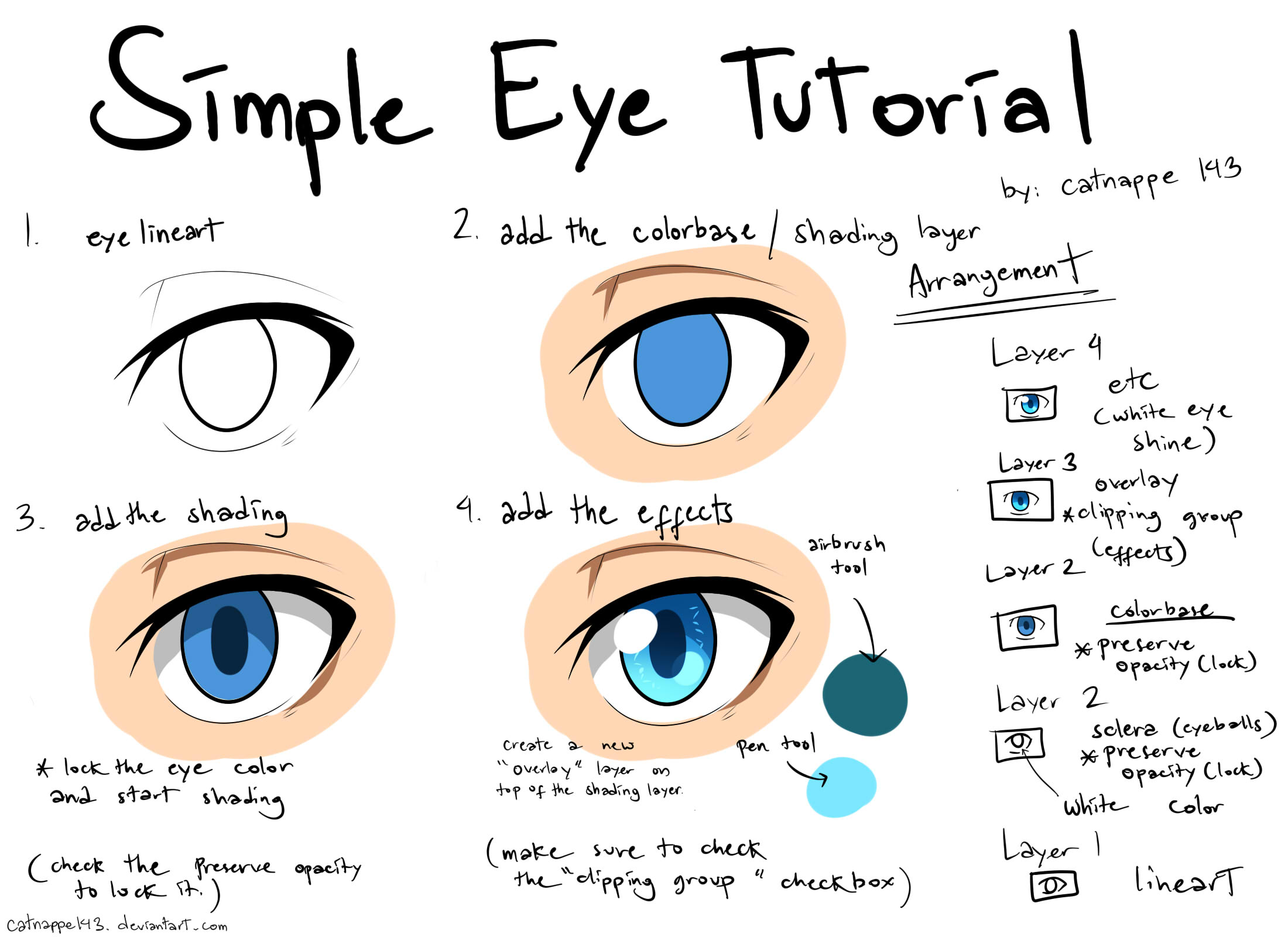 Simple Eye Tutorial by catnappe143