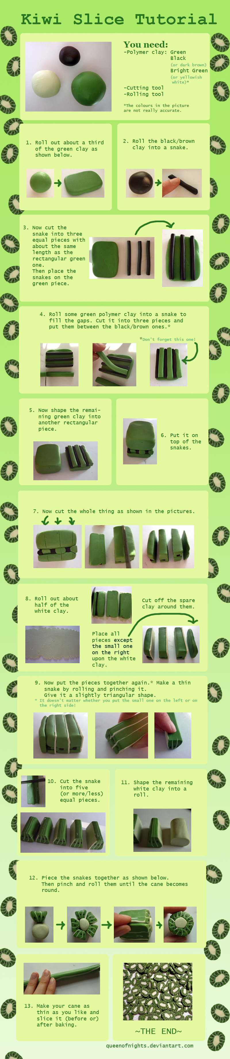 Kiwi Slice Tutorial by QueEnOfNights