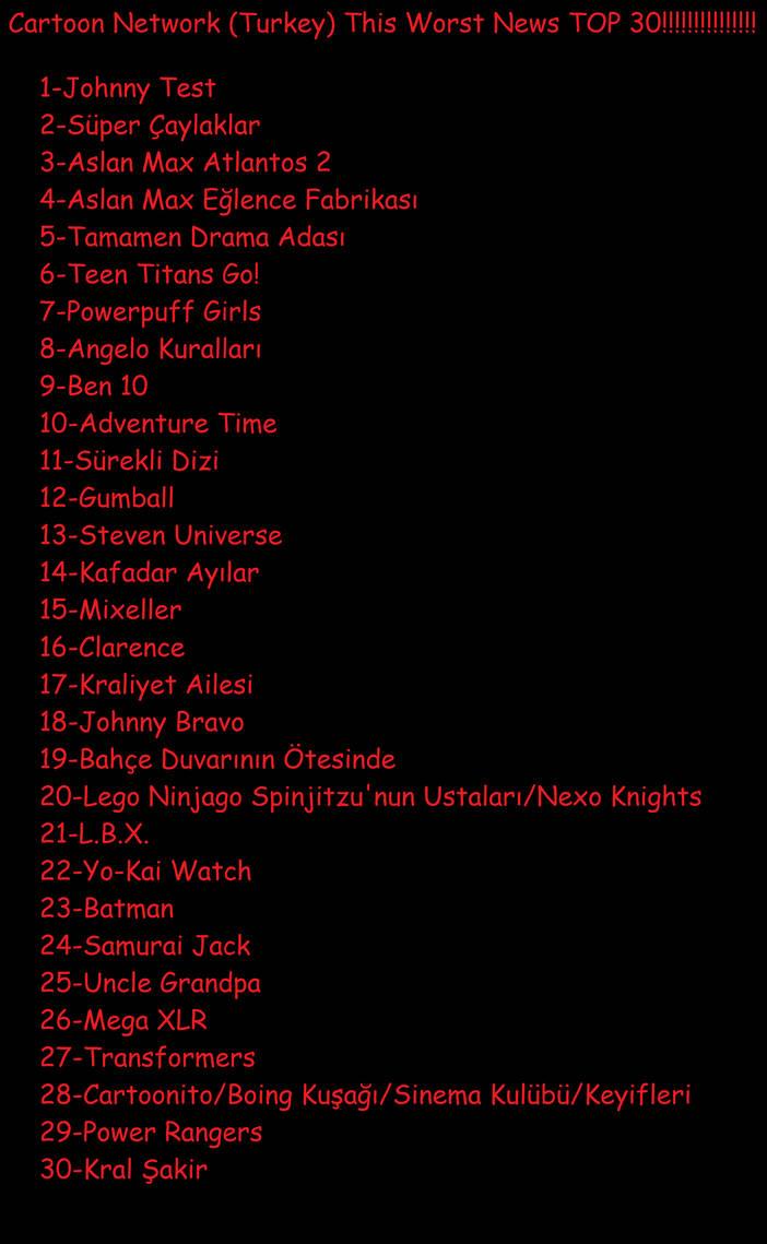 Cartoon Network Turkey This Worst News Top 30 By Mandark