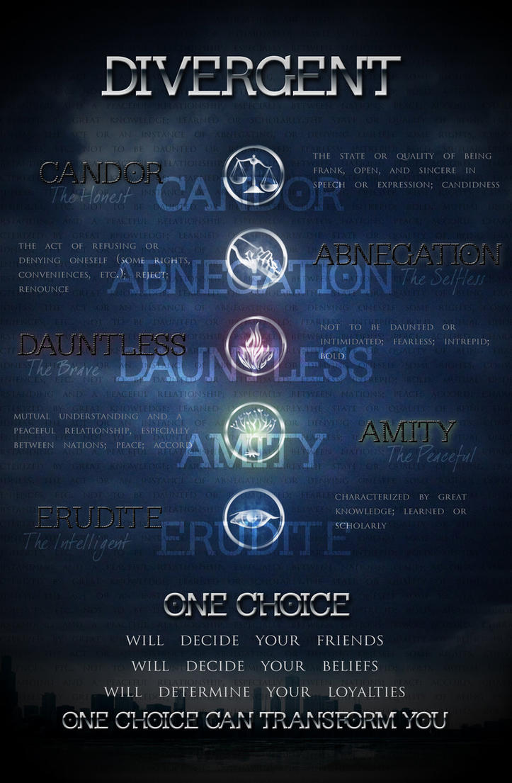 Divergent FACTIONS by echosong001