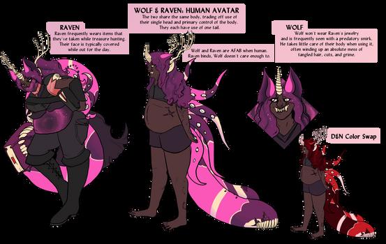 Wolf + Raven Human Avatar Ref