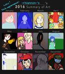 My 2016 Summary of Art!