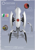 Aperture Science Turret Poster by Audrey-2