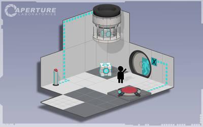 Portal 2 Test Chamber