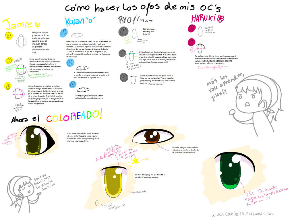 How to draw my OC's eyes by Camilapiplup