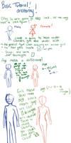 Basic Tutorial #3: Anatomy