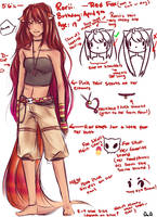 Rorii Reference Sheet by Reverrii