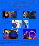 Top 5 Popular Blueberry Fan Beauregarde Girls Meme