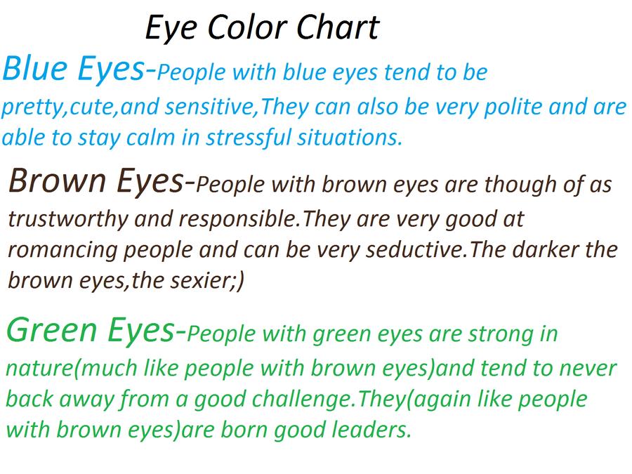 Eye color chart by fioleefoareva on deviantart