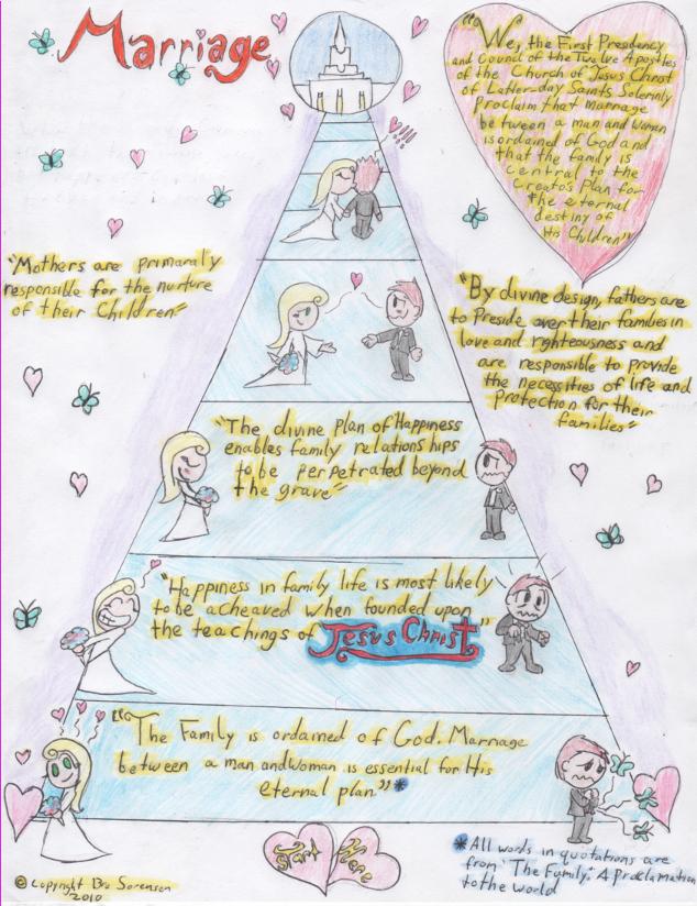 Gospel of Bro S. Marrage by Mr-M7