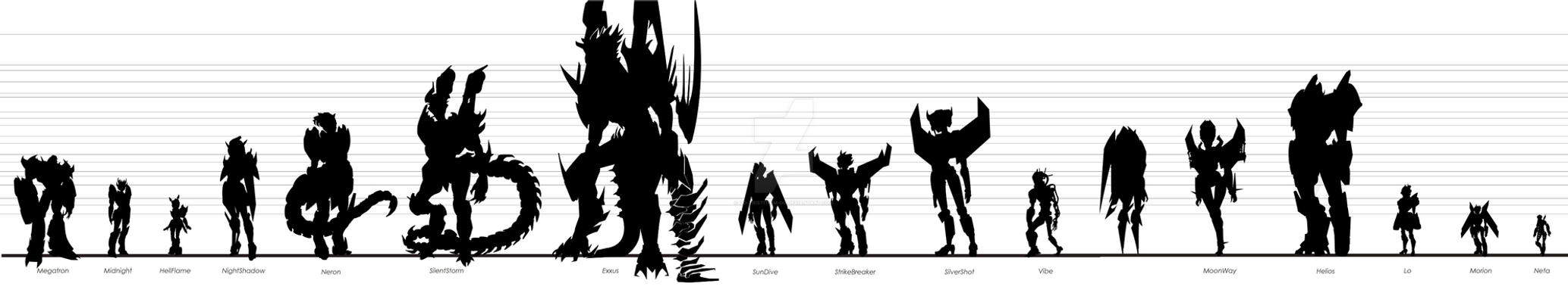 Height Chart by oO-Tristitium-Oo
