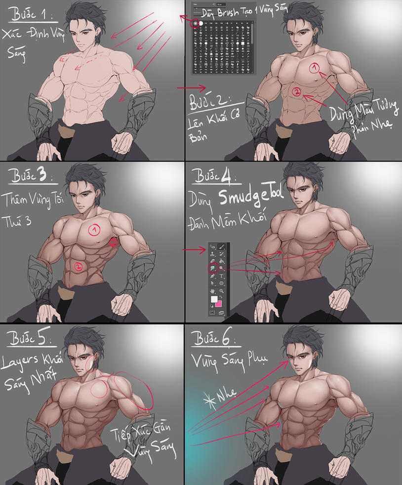 Tutorial body by mr-Vy