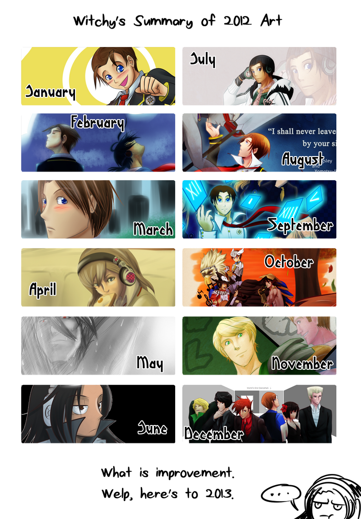 Summary of 2012 Art by witch-girl-pilar