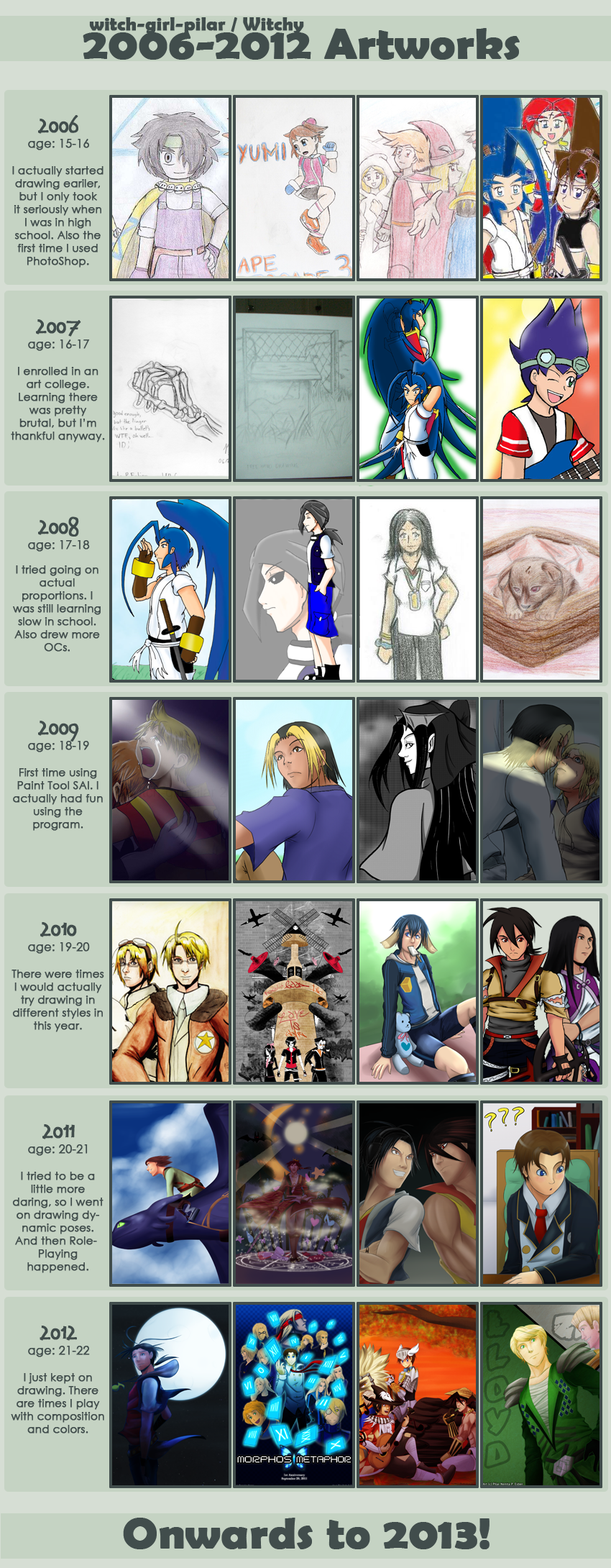 2006-2012 Improvement Meme by witch-girl-pilar