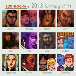 My 2013 Art Summay