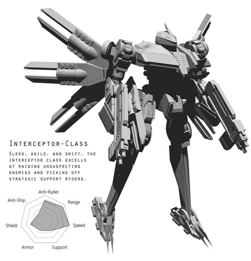 Interceptor Class by LoveinSpace