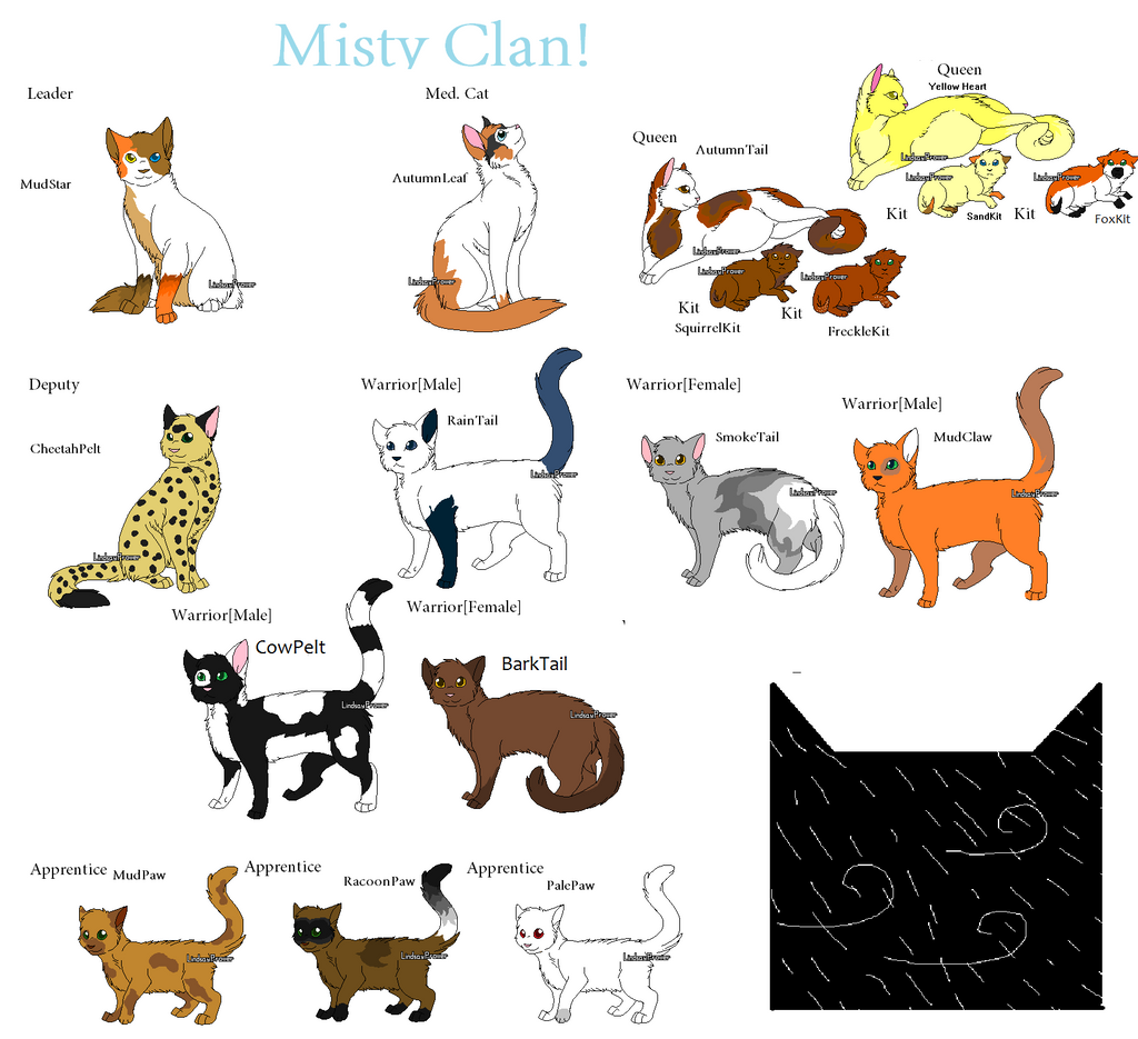 Different Names Of Warrior Cats