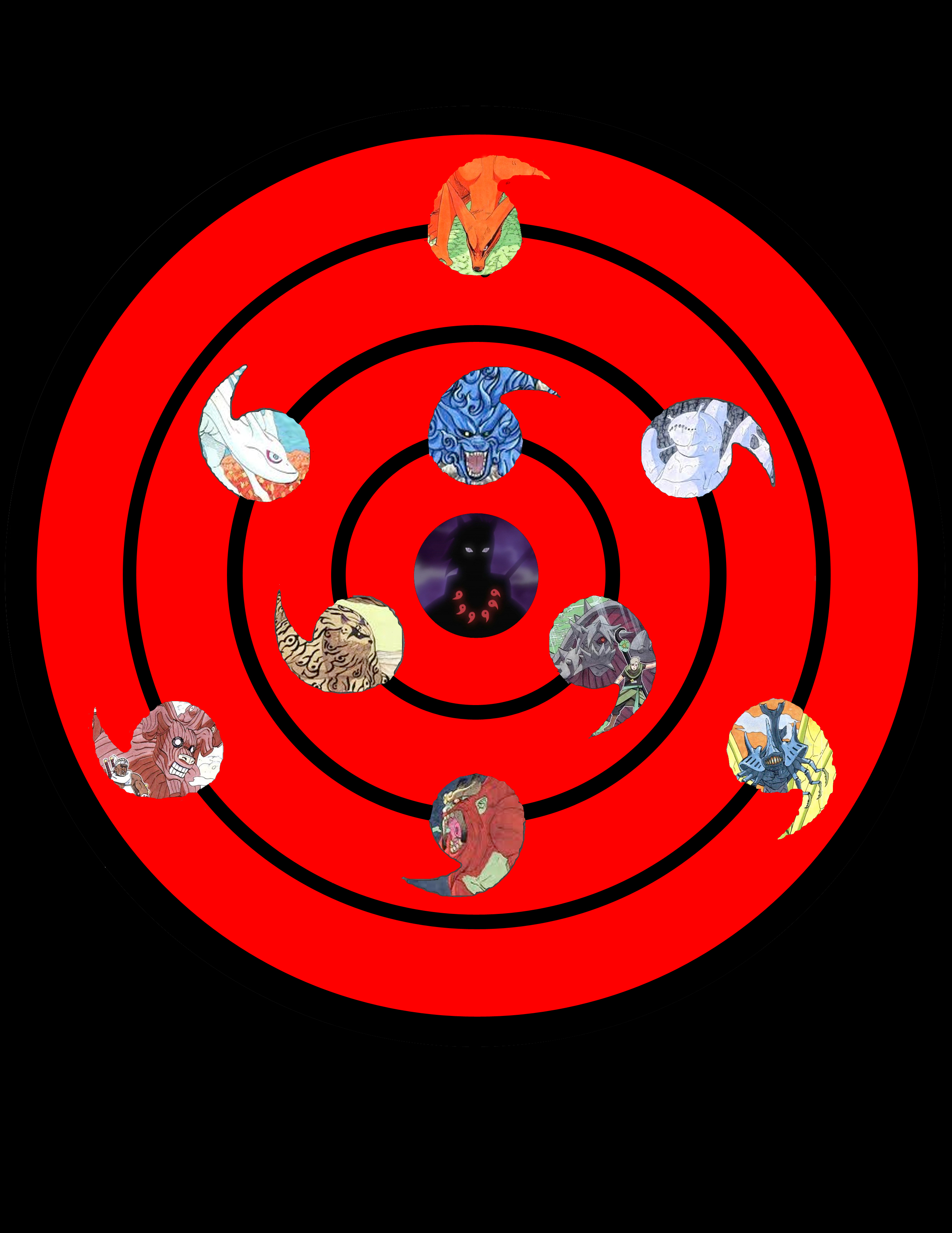 Tailed Beast Blast Zero  Naruto Fanon Wiki  FANDOM