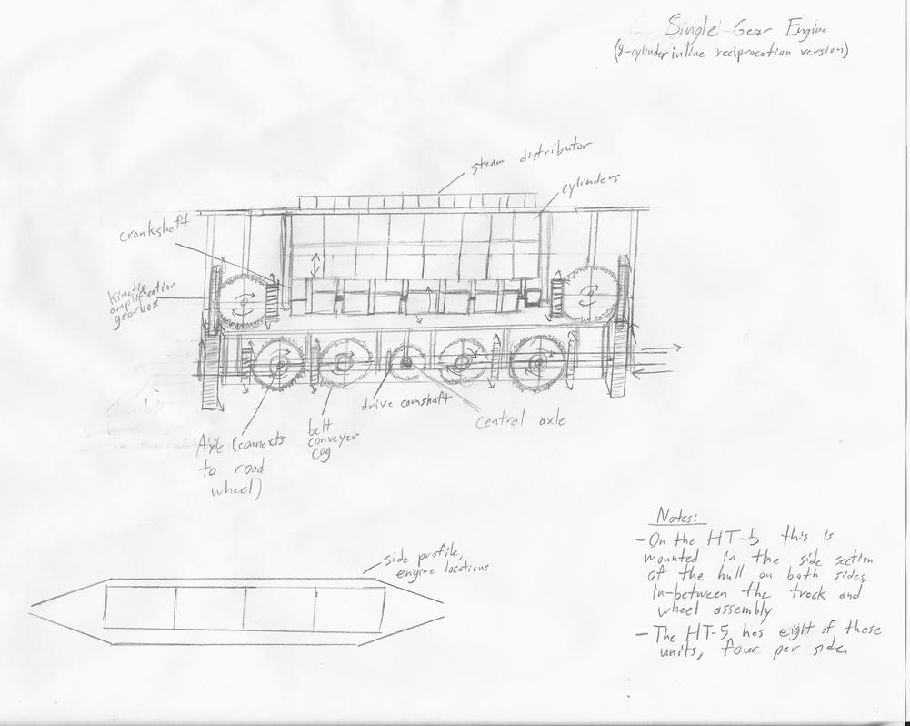steam engine diagram steam engine by zerorm