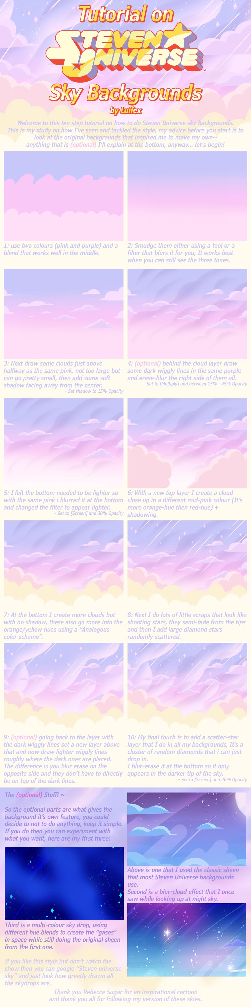 Tutorial - SU Sky by Luifex