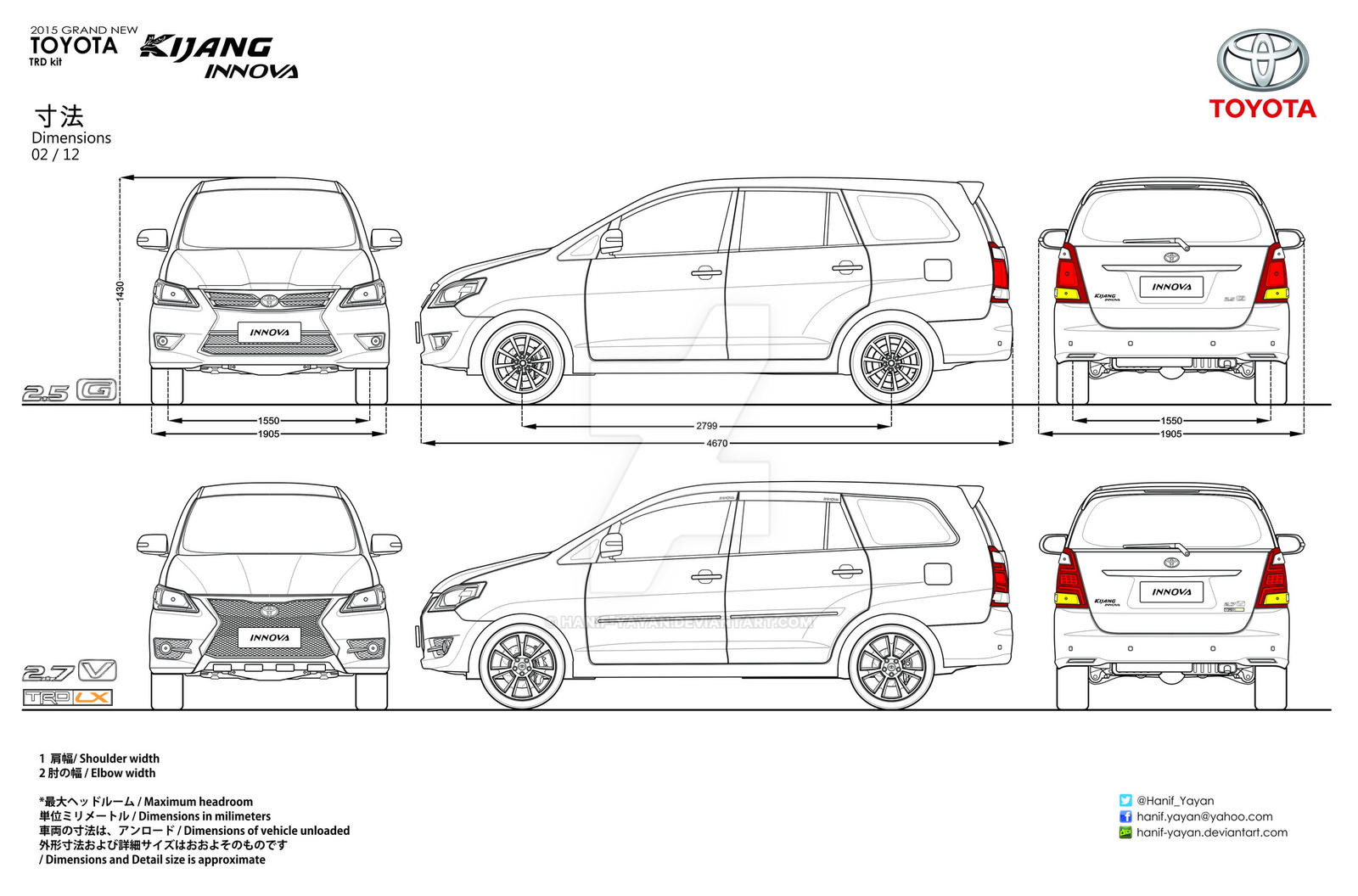 toyota innova body kit blueprints by hanif
