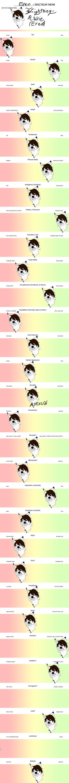 Spectrum Meme by HotR-Official