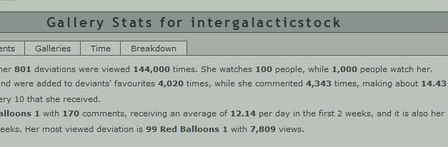 1000 watchers by intergalacticstock