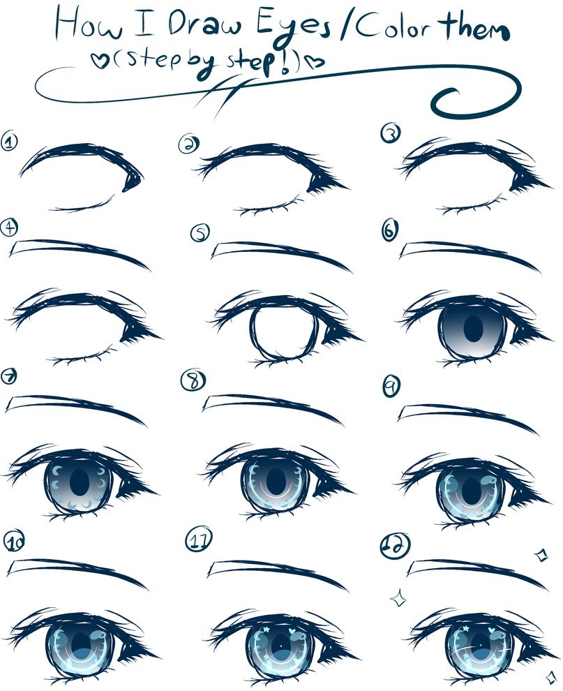~Drawing Tutorial~ Female Anime Eyes By Xx-Anime-UT-Trash-xX On DeviantArt