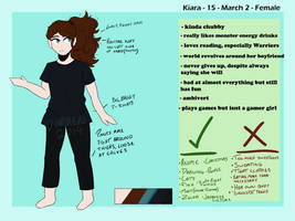 OFFICIAL Persona Reference Sheet