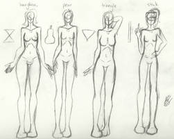 Body Chart by RubyStone11