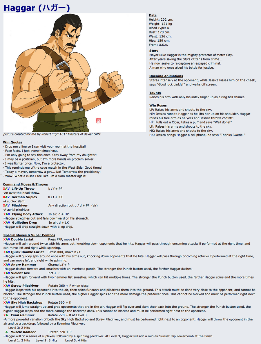 indestructible__haggar_by_true_backlash.png