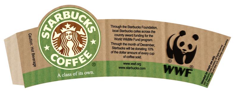 Starbucks Packaging Design Template