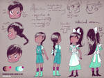 Alice in Videoland Character Sheet-Alice