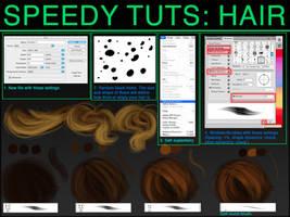 Speedy Tuts: Hair by Magweno