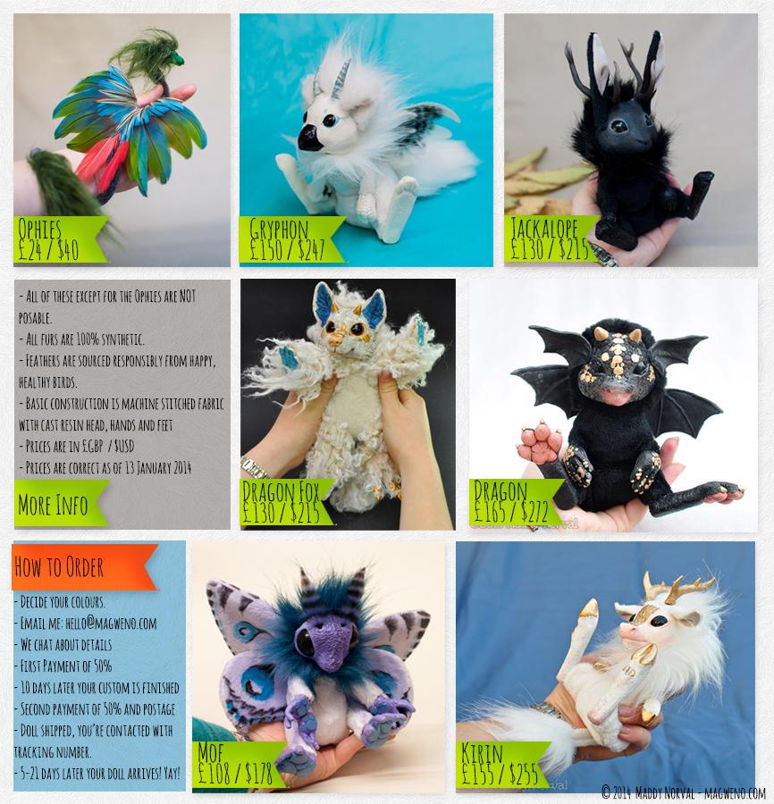 Resin Doll Price Sheet