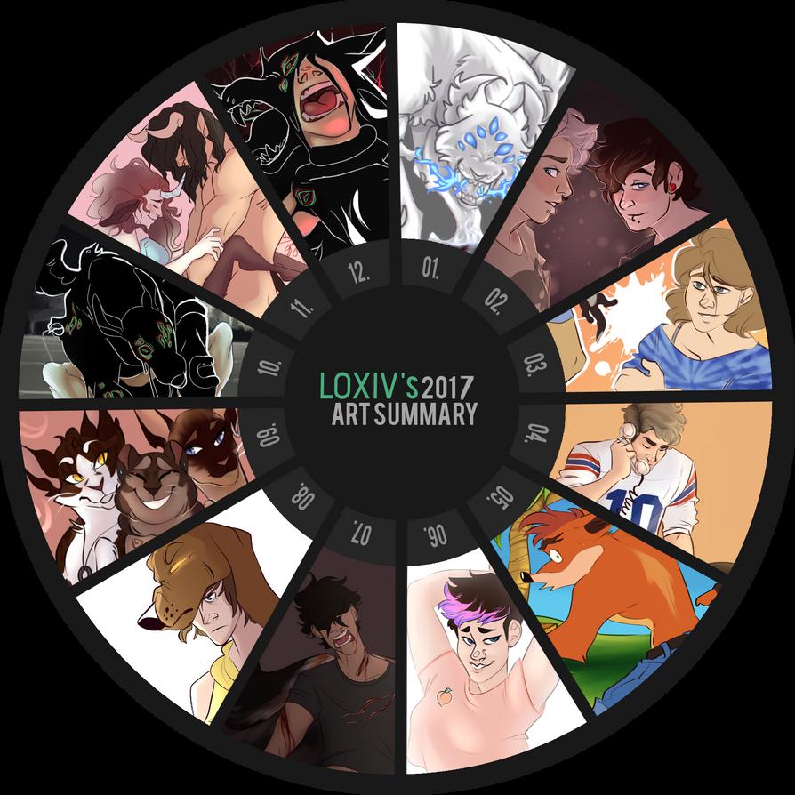 2017 Art Summary by Loxiv