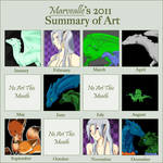 2011 Art of the Year