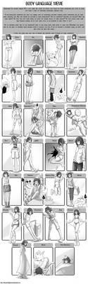 Body Language Meme - Tran Thuy Duong