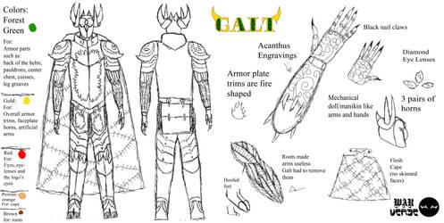 Galt Character Sheet (Armor)